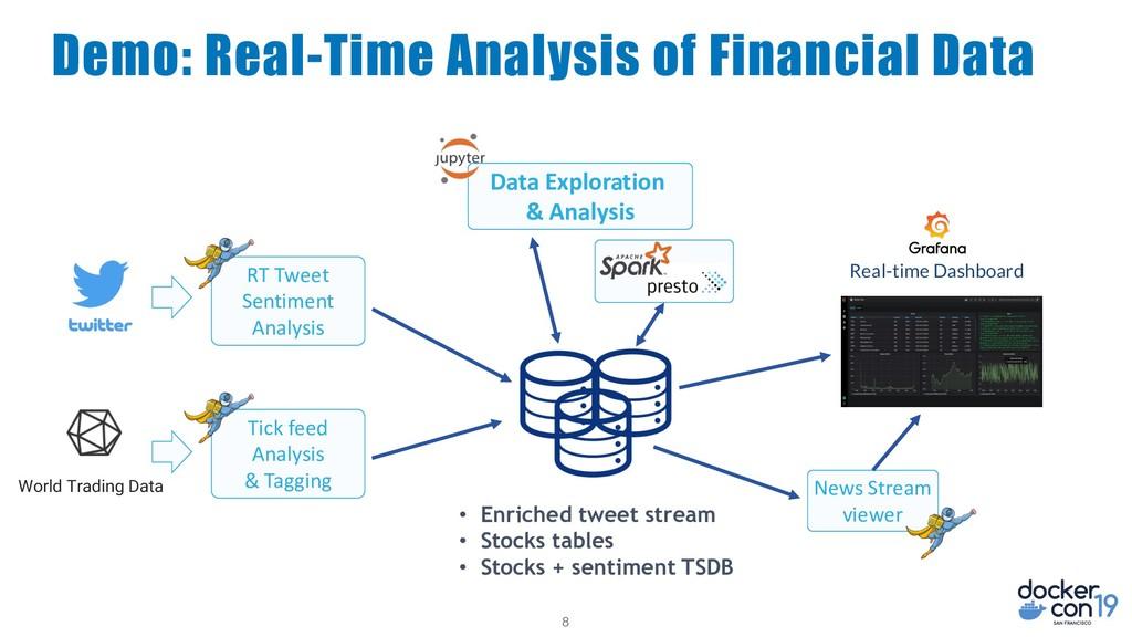 8 Demo: Real-Time Analysis of Financial Data RT...