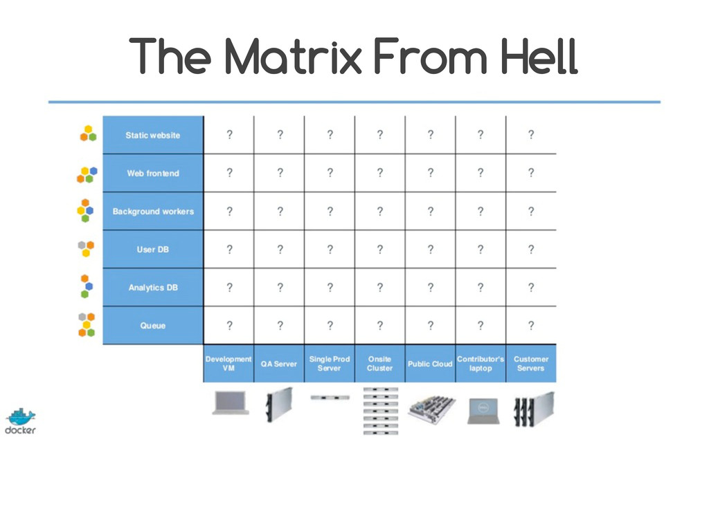 The Matrix From Hell