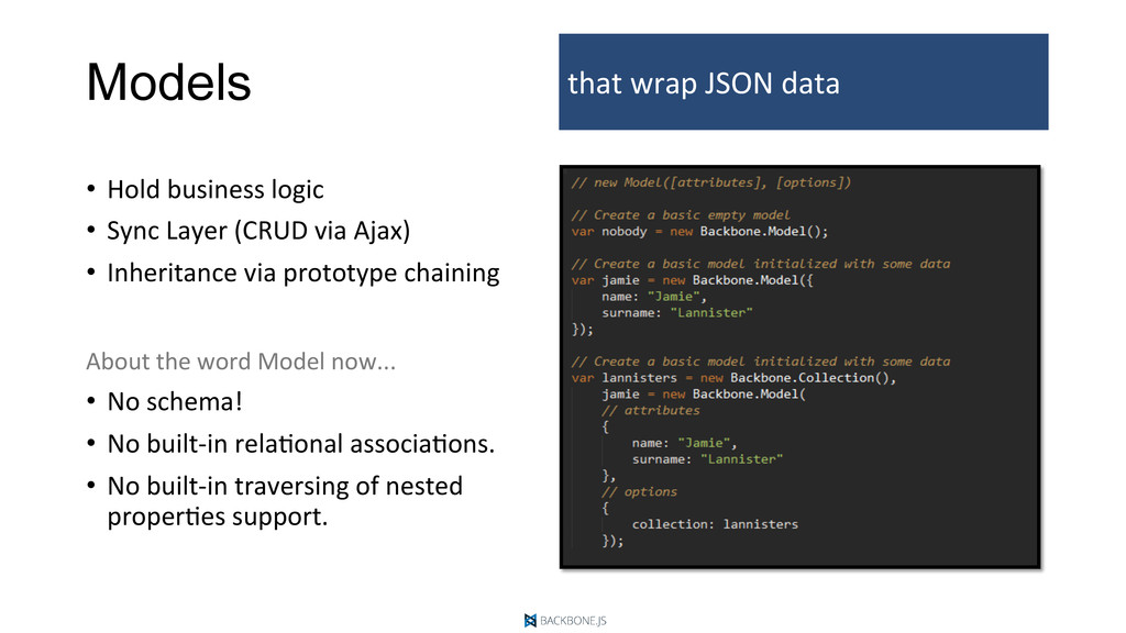 Models that	