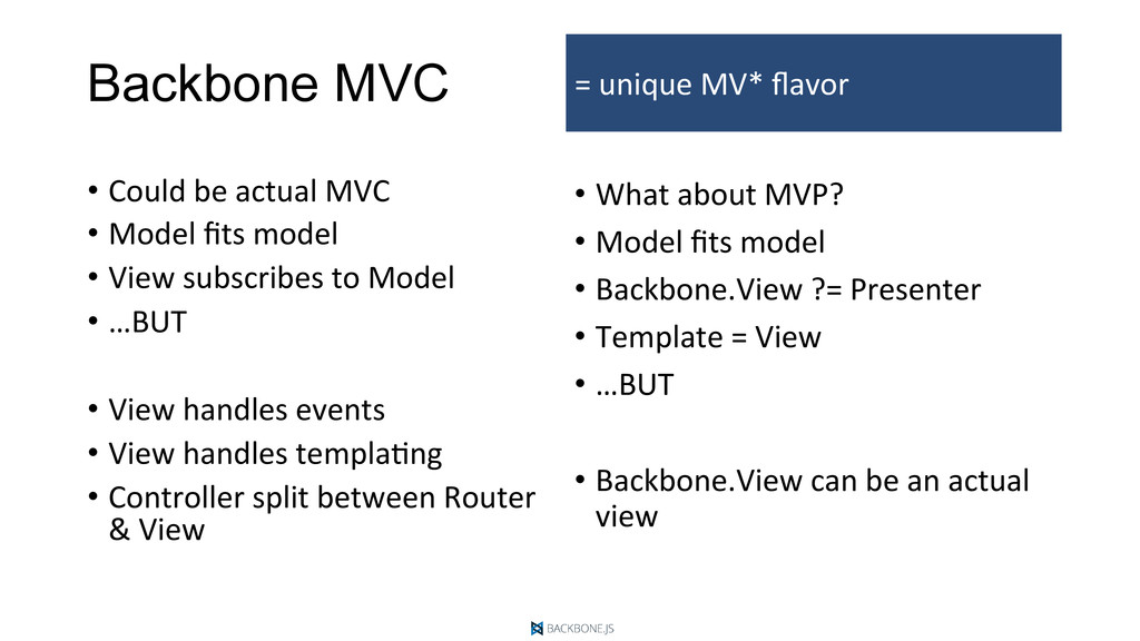Backbone MVC •  Could	
