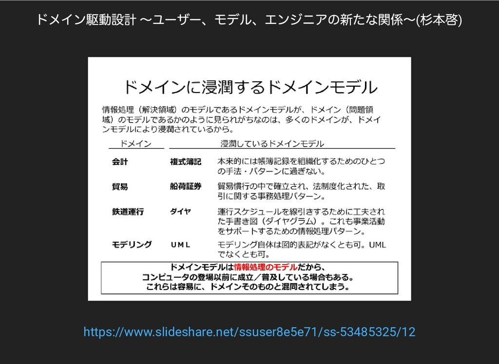ドメイン駆動設計 〜ユーザー、モデル、エンジニアの新たな関係〜( 杉本啓) https://w...