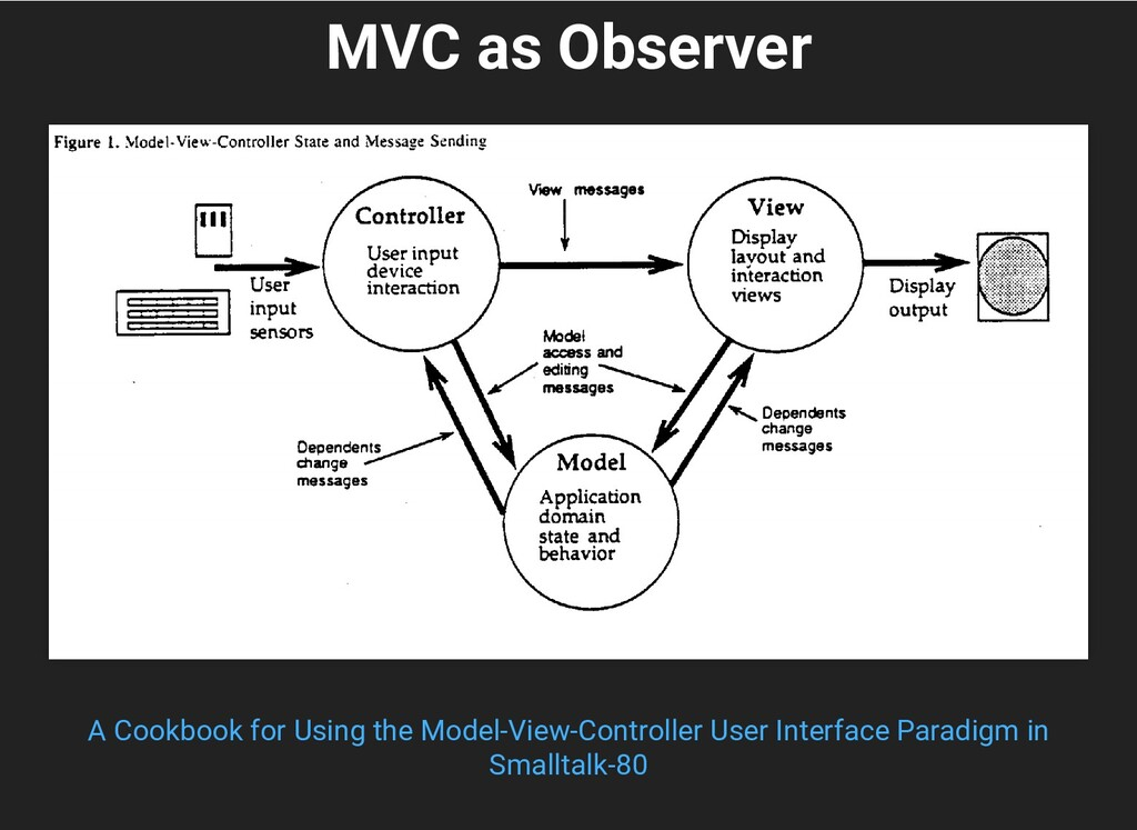 MVC as Observer MVC as Observer A Cookbook for ...
