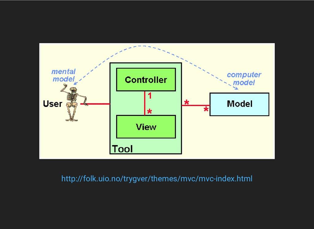 http://folk.uio.no/trygver/themes/mvc/mvc-index...