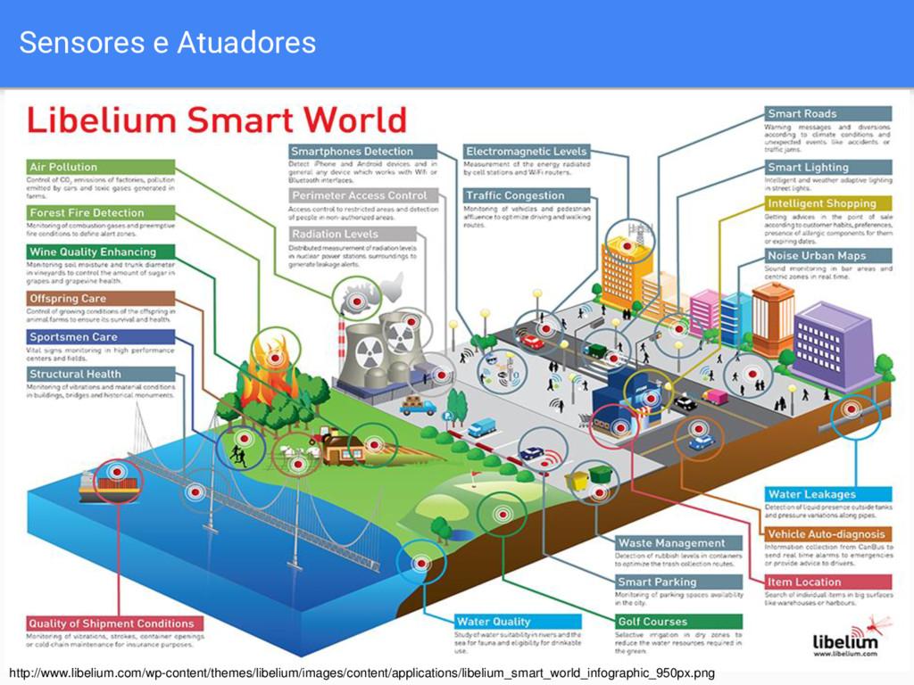 Sensores e Atuadores http://www.libelium.com/wp...