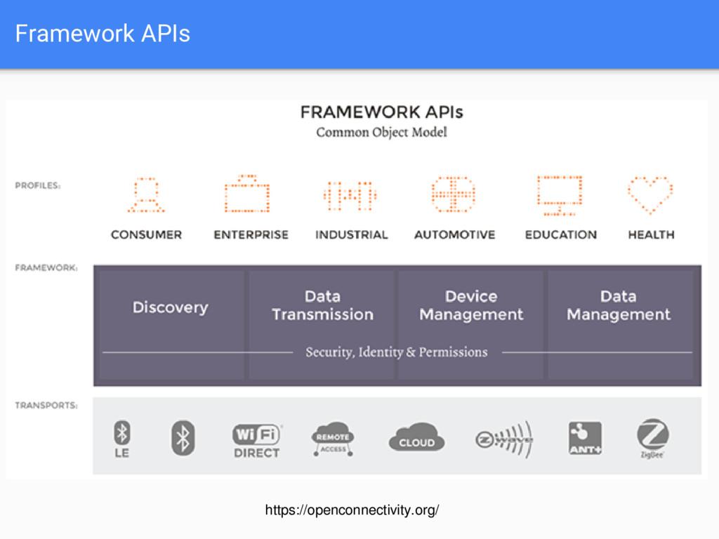 Framework APIs https://openconnectivity.org/