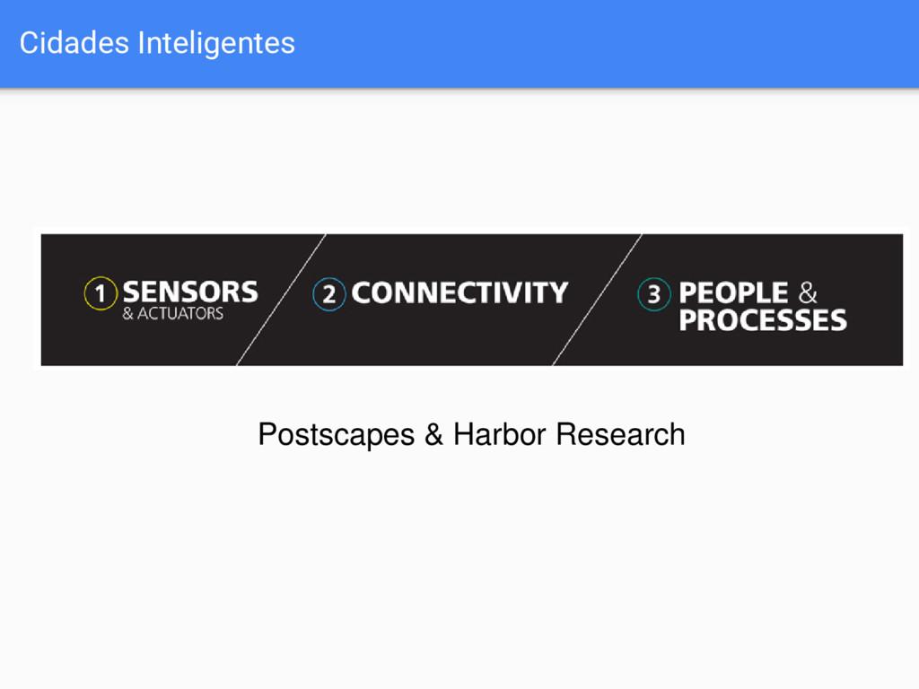 Cidades Inteligentes Postscapes & Harbor Resear...