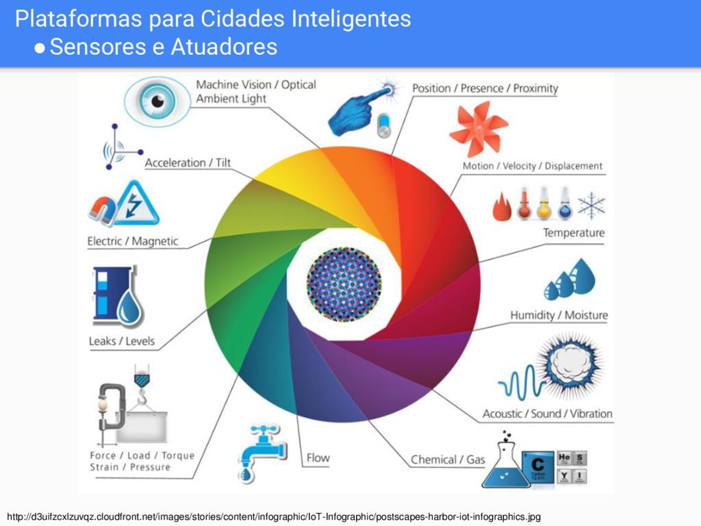Plataformas para Cidades Inteligentes ●Sensores...