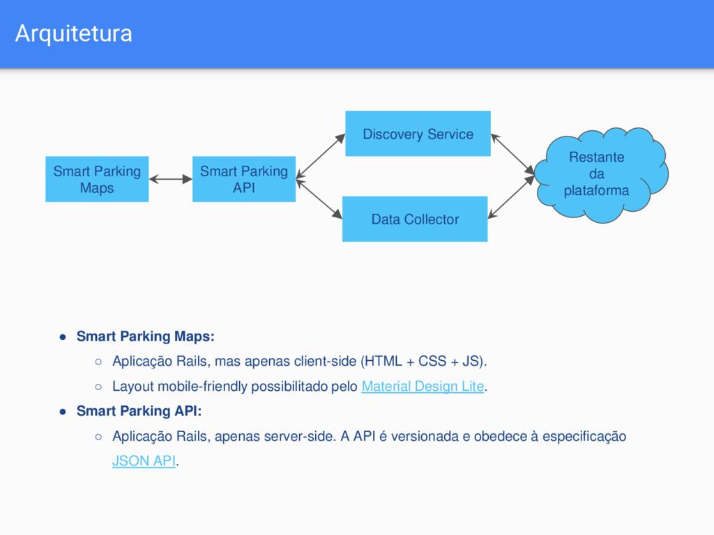 Arquitetura Smart Parking Maps Smart Parking AP...