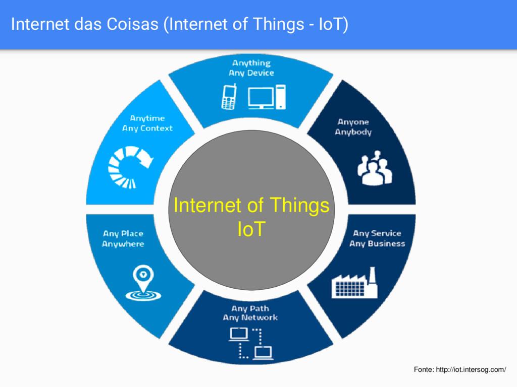 Internet das Coisas (Internet of Things - IoT) ...