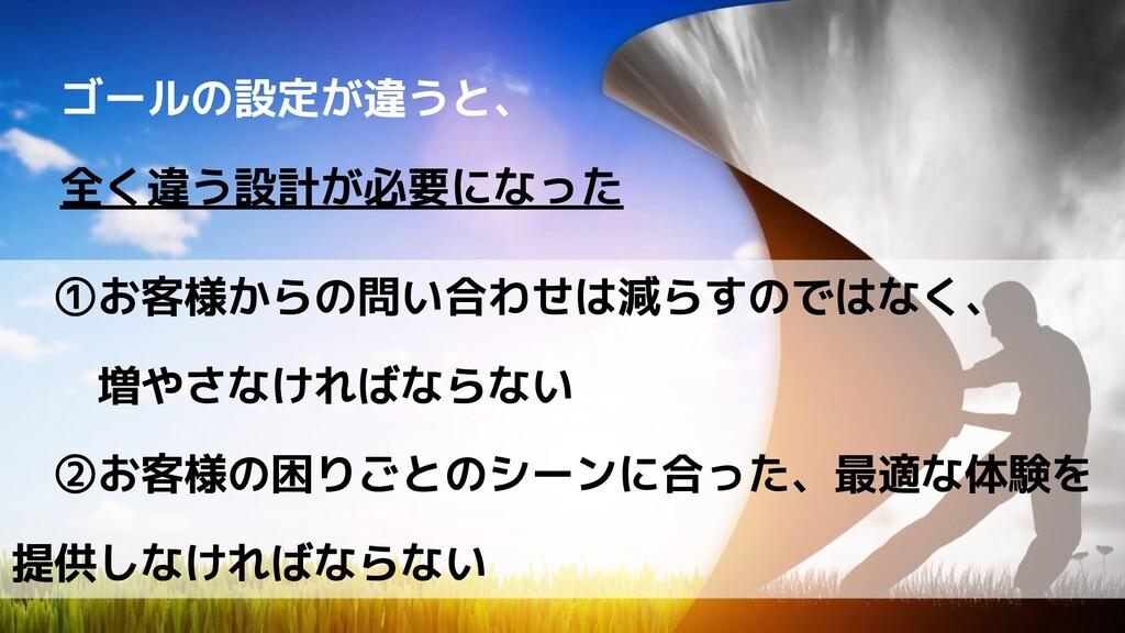KARAKURI Inc. All rights reserved. ゴールの設定が違うと、 ...