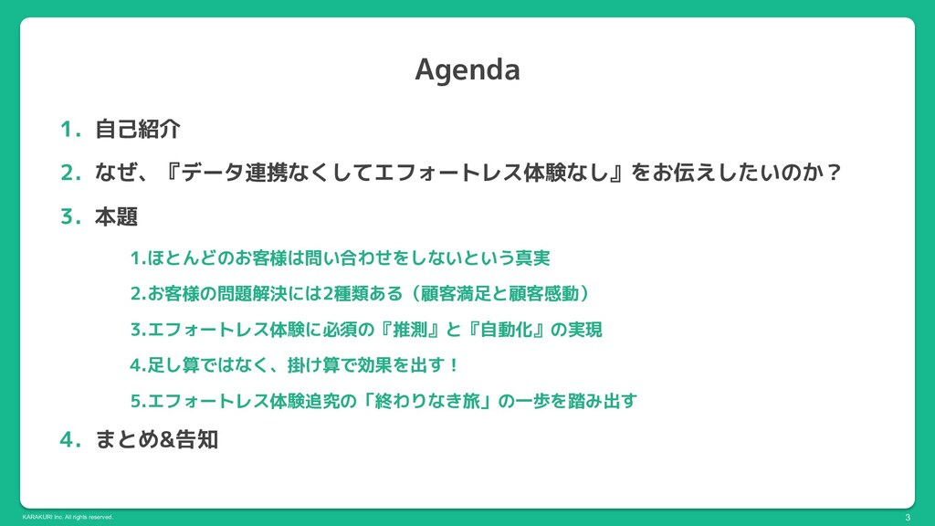 KARAKURI Inc. All rights reserved. Agenda 3 1.自...