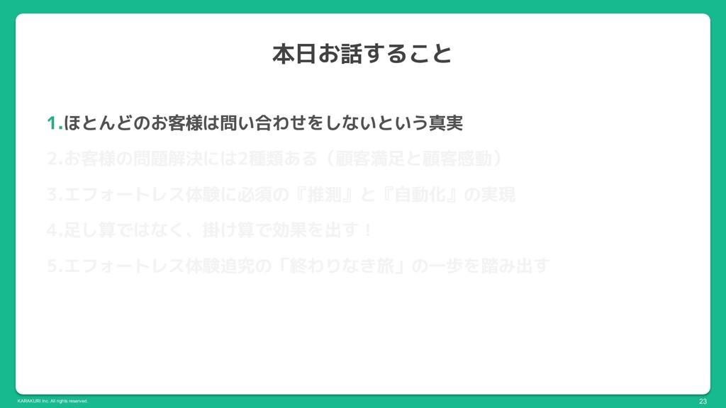 KARAKURI Inc. All rights reserved. 本日お話すること 23 ...