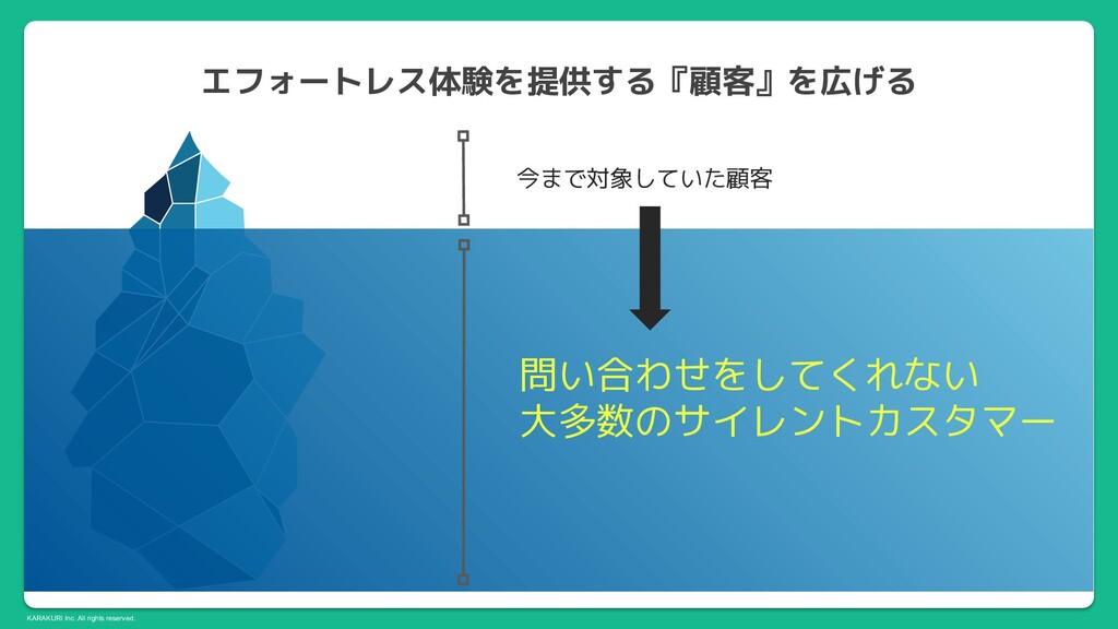 KARAKURI Inc. All rights reserved. エフォートレス体験を提供...