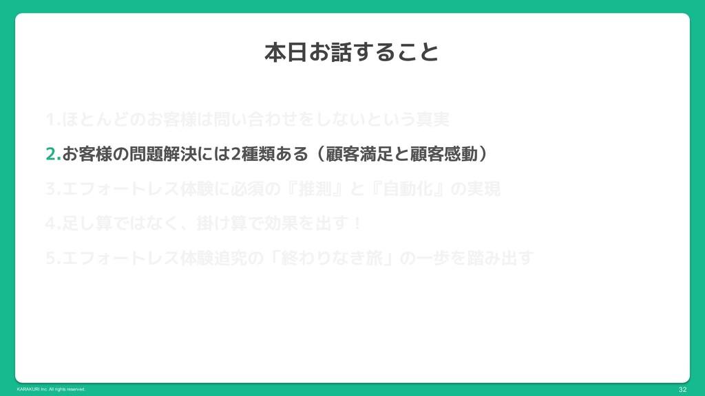 KARAKURI Inc. All rights reserved. 本日お話すること 32 ...