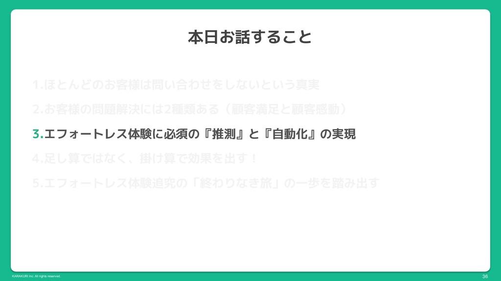 KARAKURI Inc. All rights reserved. 本日お話すること 36 ...