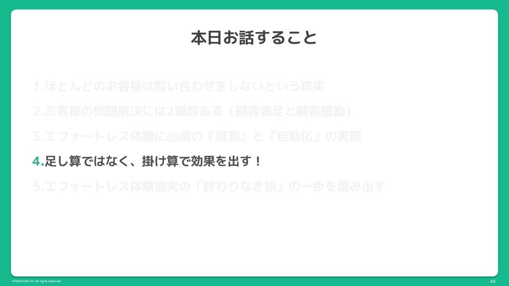 KARAKURI Inc. All rights reserved. 本日お話すること 44 ...