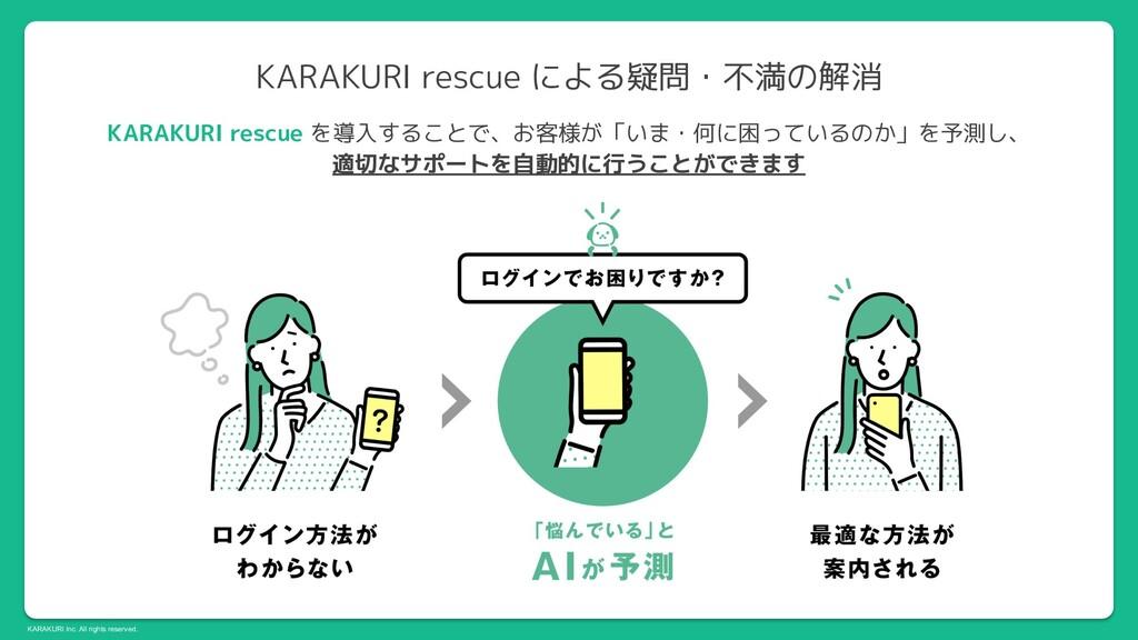 KARAKURI Inc. All rights reserved. KARAKURI res...