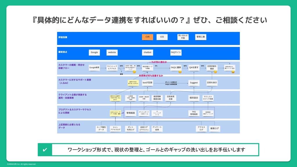 KARAKURI Inc. All rights reserved. 『具体的にどんなデータ連...