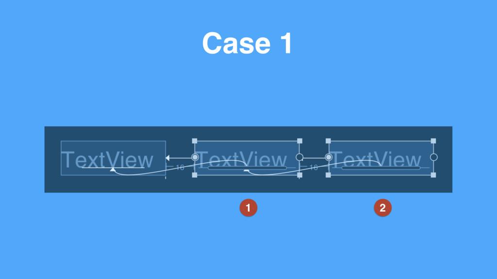 Case 1 1 2
