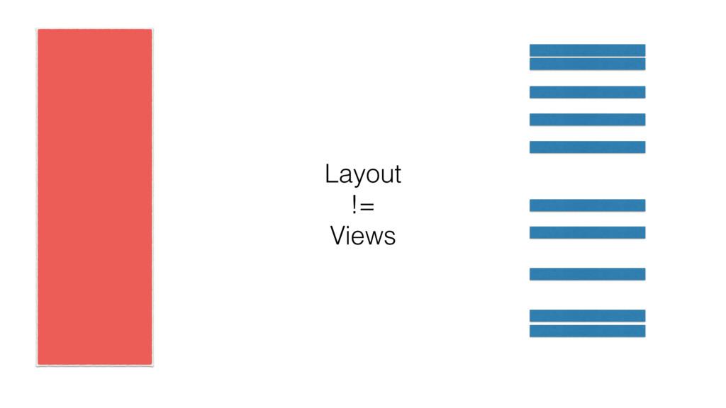 Layout != Views