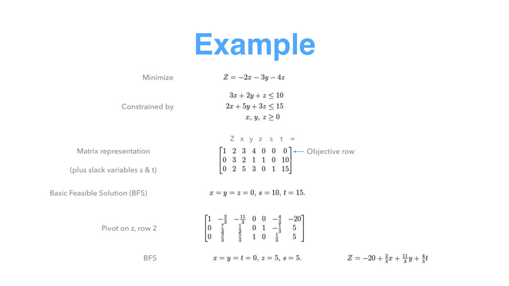 Example Minimize Constrained by Z x y z s t = B...