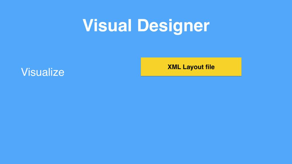 Visual Designer Visualize XML Layout file