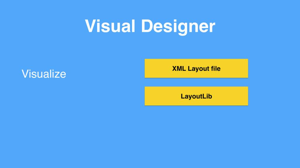 Visual Designer Visualize LayoutLib XML Layout ...