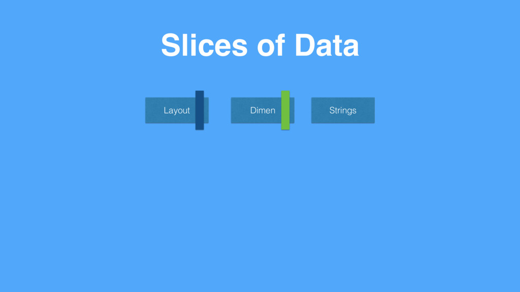 Slices of Data Layout Dimen Strings