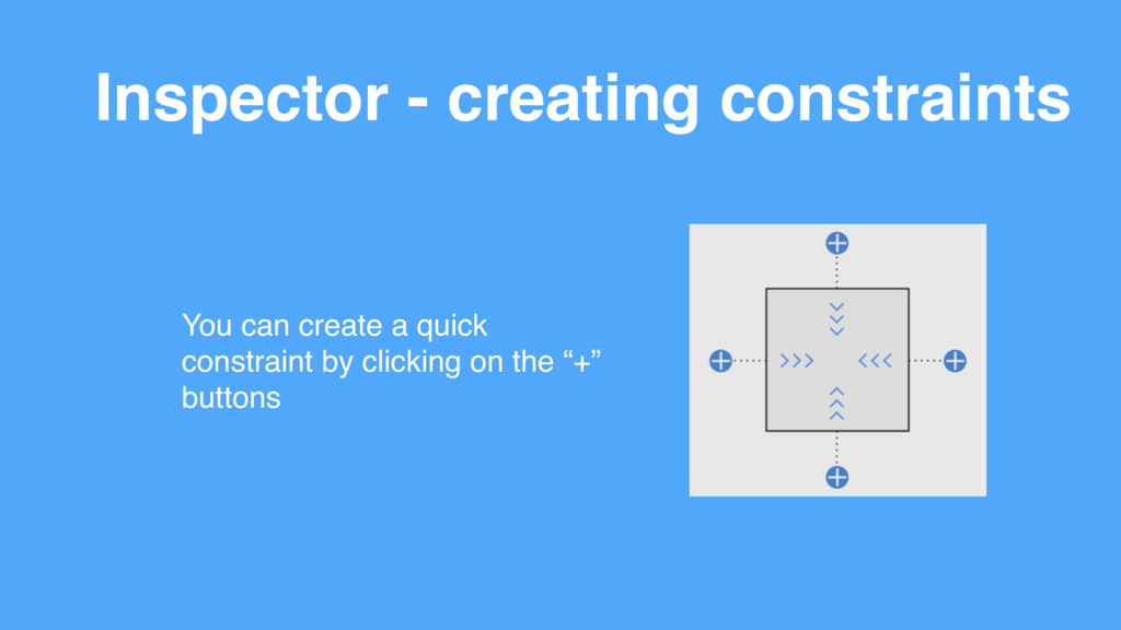 Inspector - creating constraints You can create...
