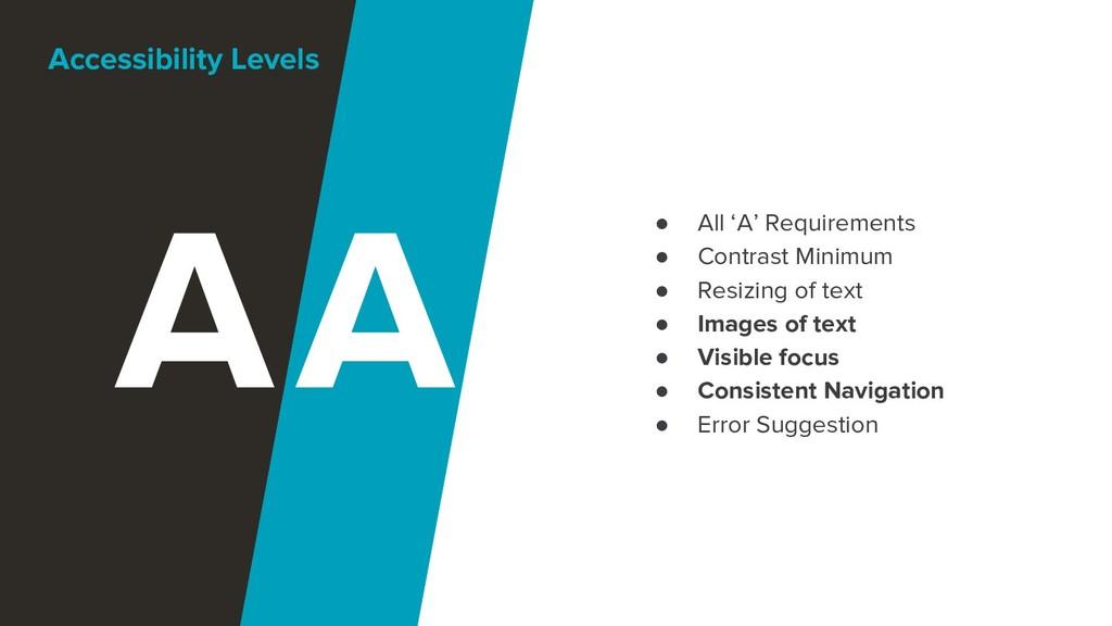 ● All 'A' Requirements ● Contrast Minimum ● Res...
