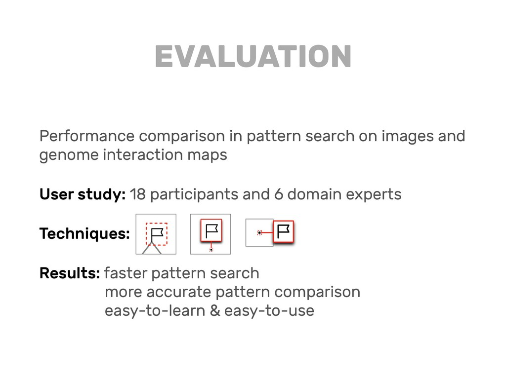 Performance comparison in pattern search on ima...