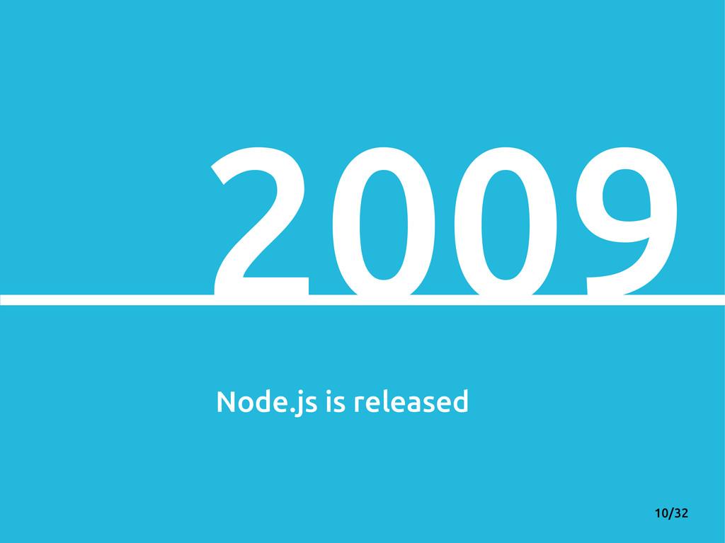 10/32 2009 Node.js is released