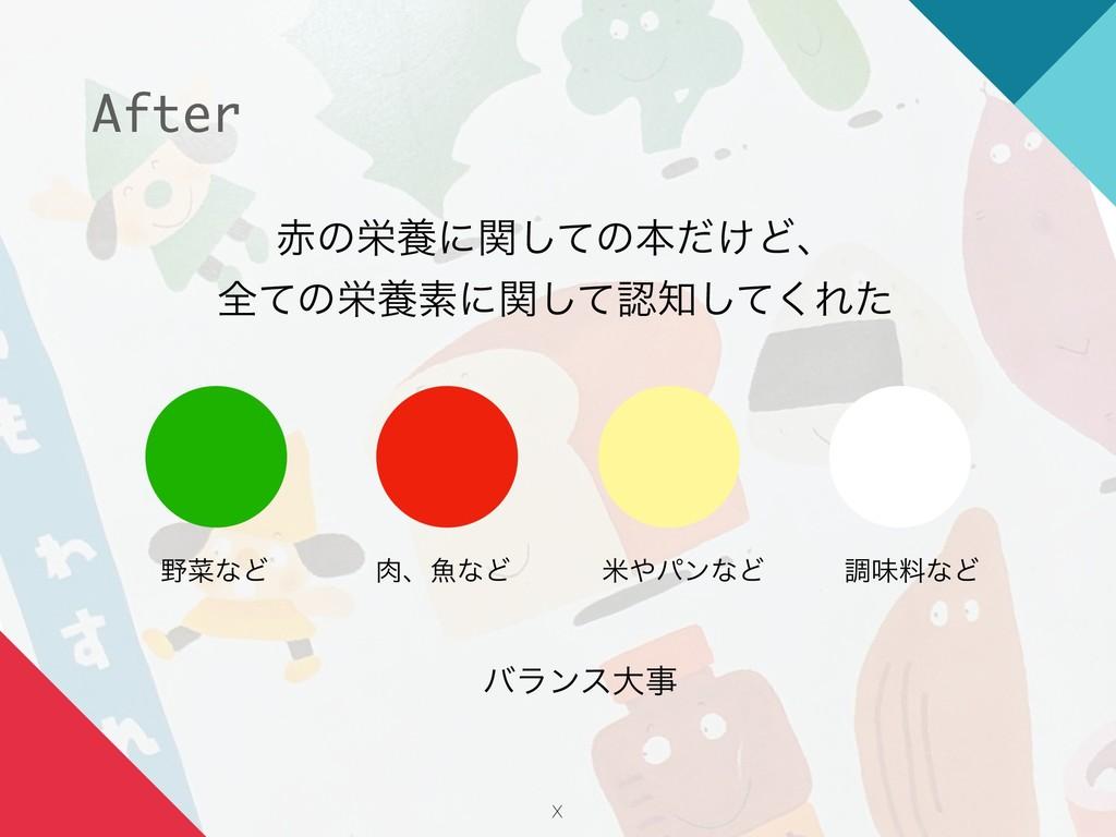 X After ͷӫཆʹؔͯ͠ͷຊ͚ͩͲɺ શͯͷӫཆૉʹؔͯͯ͘͠͠Εͨ ࡊͳͲ ...