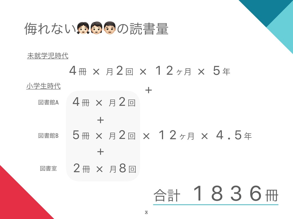 "X 3 Εͳ͍!""#ͷಡॻྔ 4 × ݄ 2ճ × 12ϲ݄ × 5 + 4 × ݄ ..."