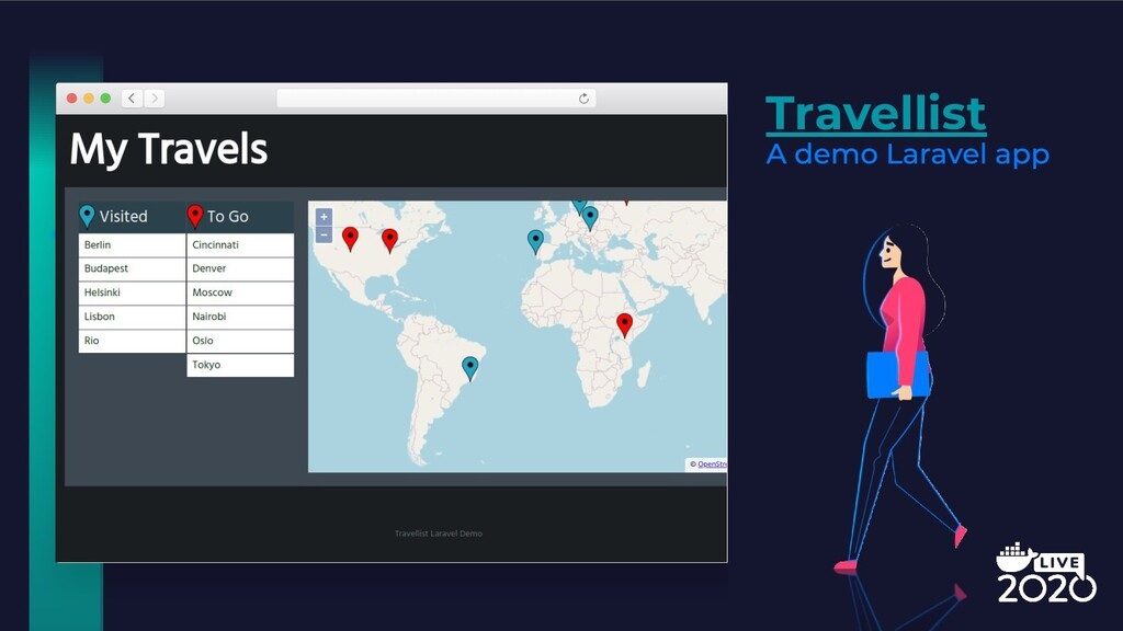 Travellist