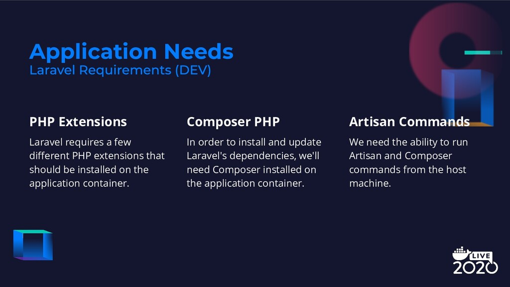 Application Needs PHP Extensions Laravel requir...