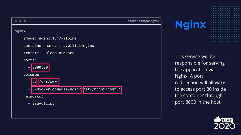 Nginx docker-compose.yml nginx: image: nginx:1....