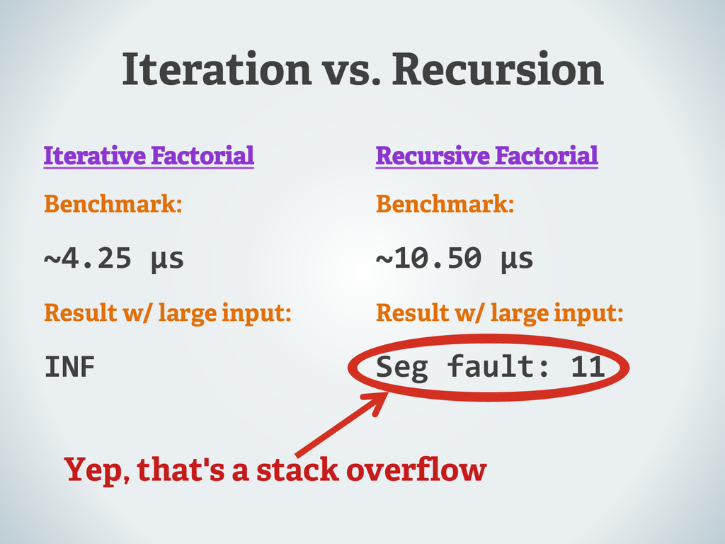 Iteration vs. Recursion Iterative Factorial Ben...