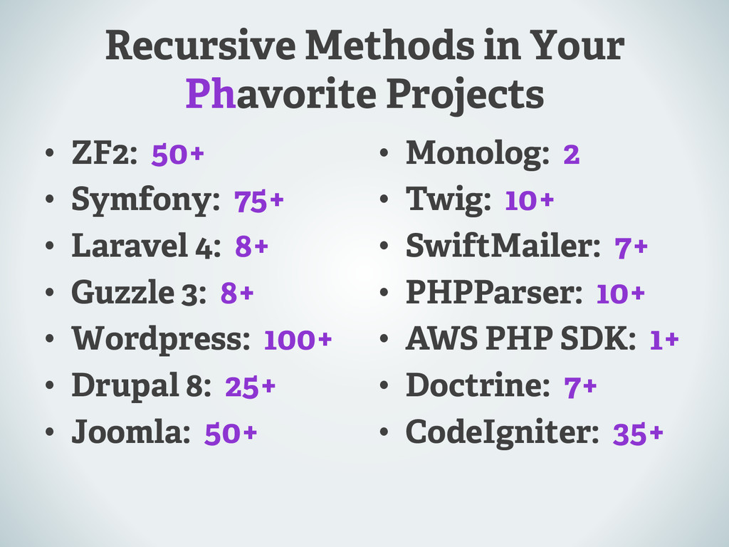 Recursive Methods in Your Phavorite Projects • ...