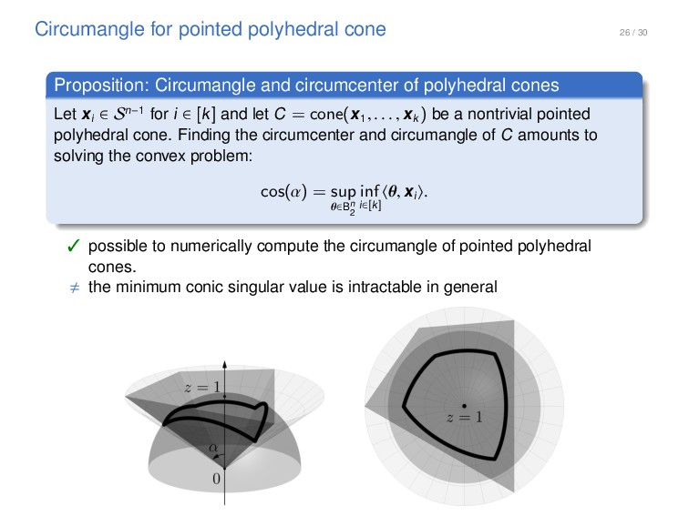 26 / 30 Circumangle for pointed polyhedral cone...