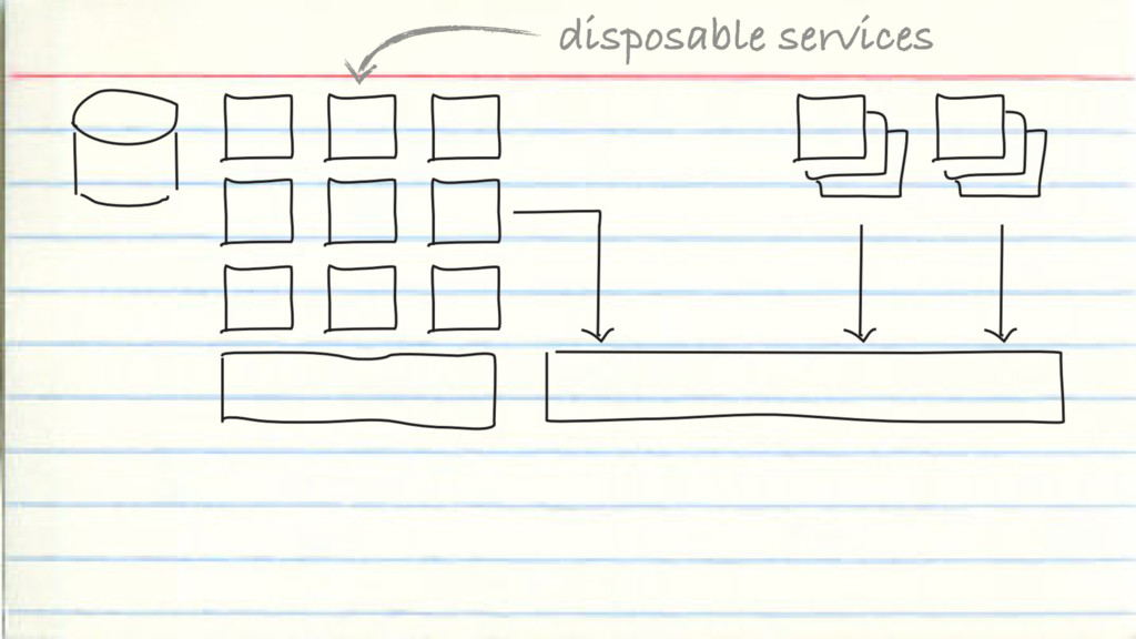 disposable services