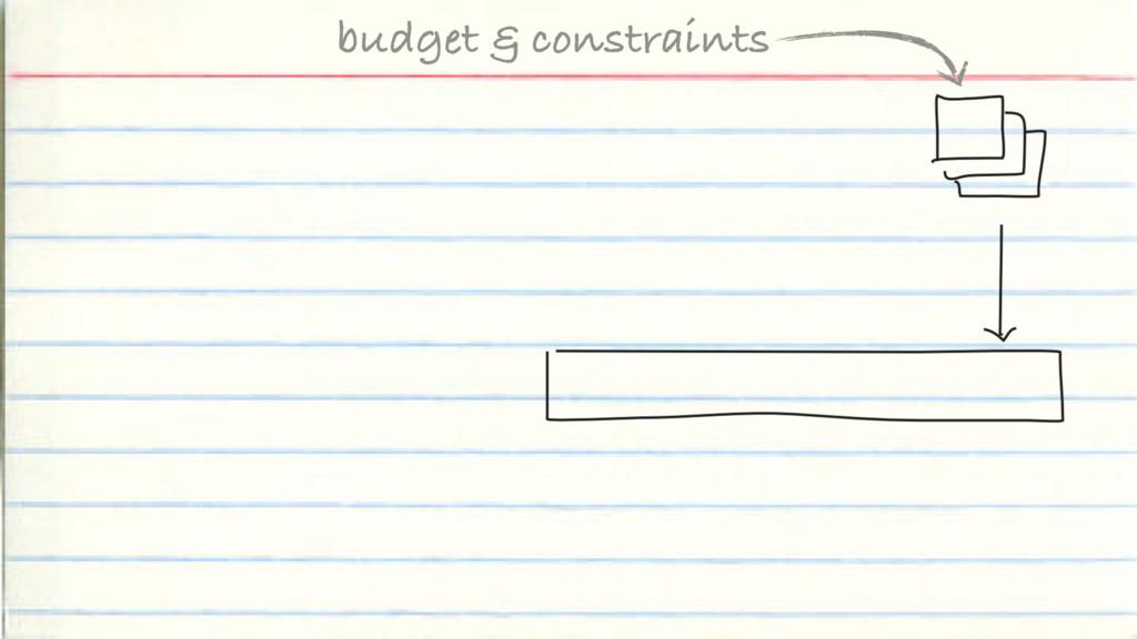 budget & constraints