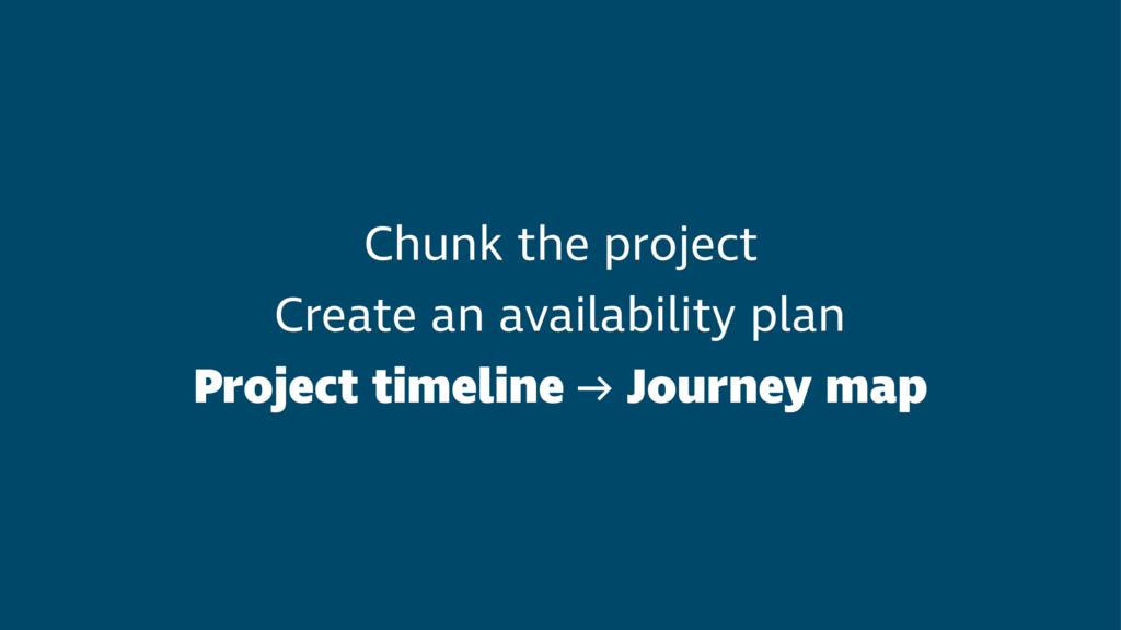 Chunk the project Create an availability plan P...