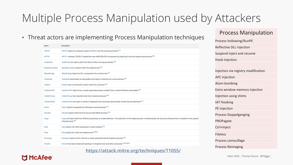 Multiple Process Manipulation used by Attackers...