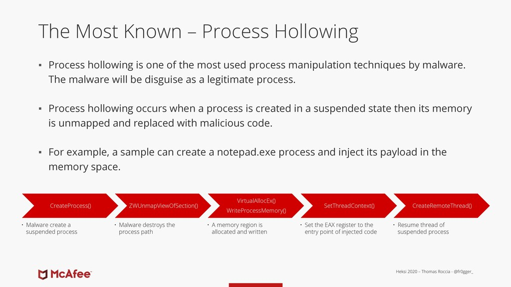 The Most Known – Process Hollowing ▪ Process ho...
