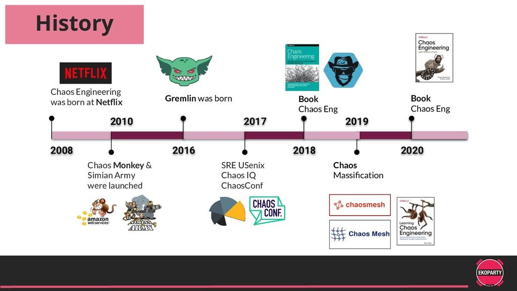History 2008 Chaos Engineering was born at Netfl...