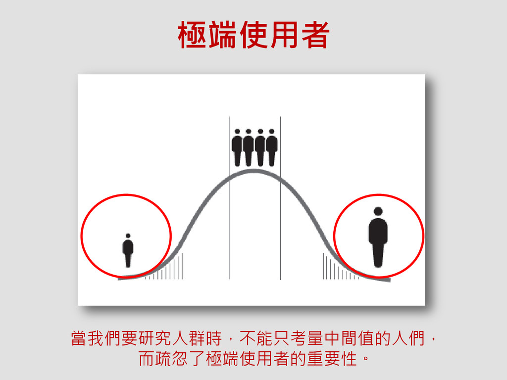 極端使用者 當我們要研究人群時,不能只考量中間值的人們, 而疏忽了極端使用者的重要性。