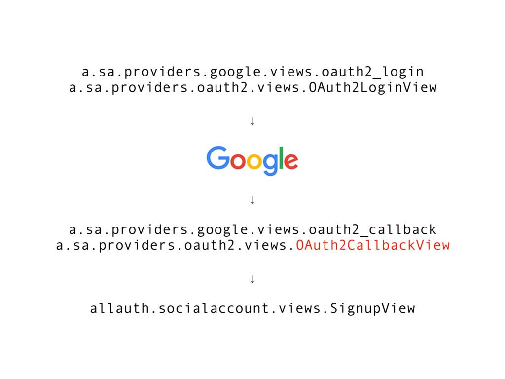 a.sa.providers.google.views.oauth2_login a.sa.p...