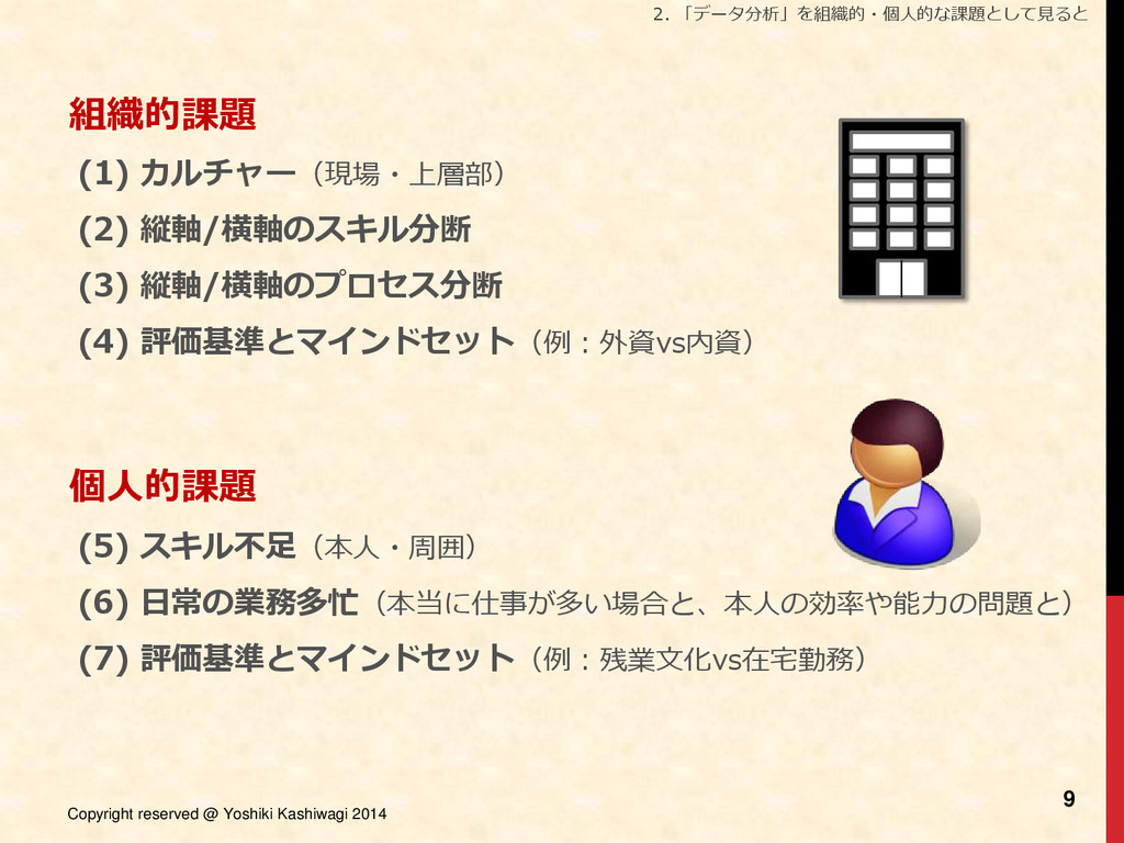 組織的課題 Copyright reserved @ Yoshiki Kashiwagi 20...