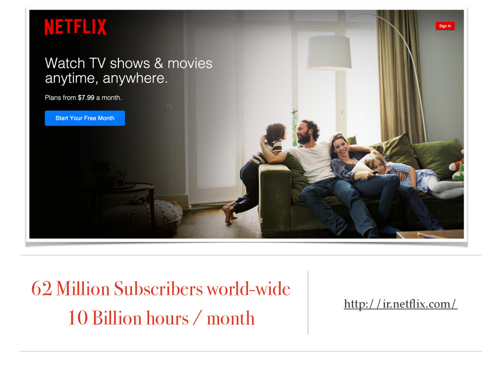 62 Million Subscribers world-wide 10 Billion ho...